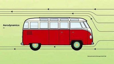 vw-camper-dynamics