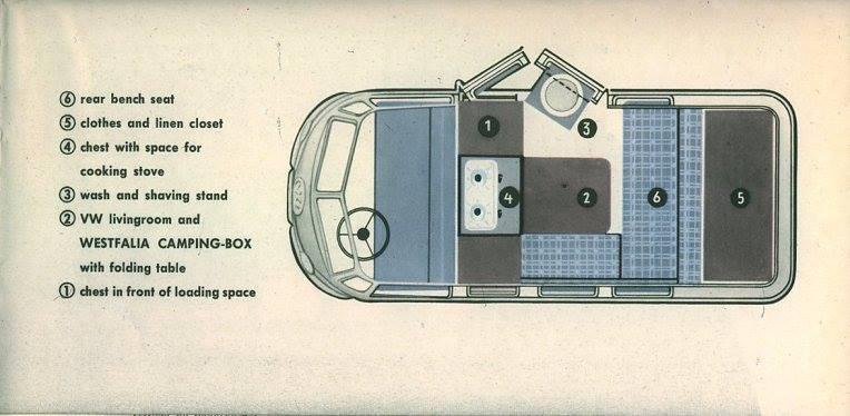 Retro Mobile Living Room